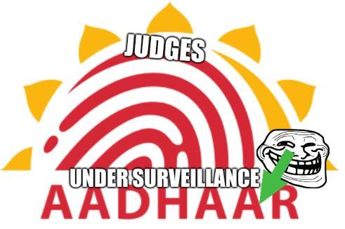 Judges under surveillance