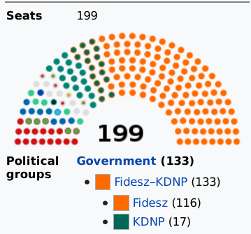 hungarian-national-assembly