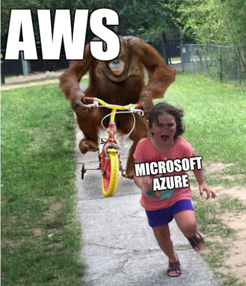 AWS and Microsoft Azure