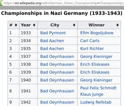Chess Championships in Nazi Germany