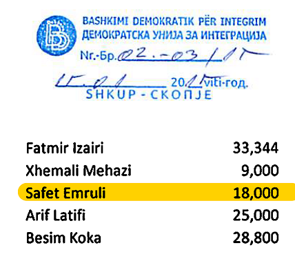 Emruli Albanian