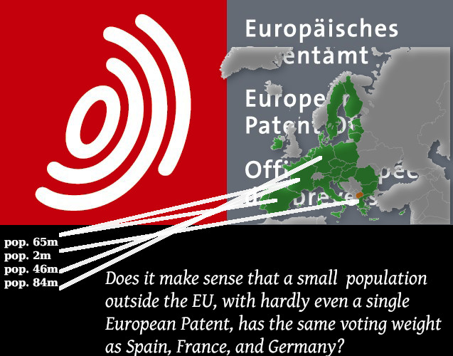 Does it make sense that a small population outside the EU, with hardly even a single European Patent, has the same voting weight as Spain, France, and Germany?