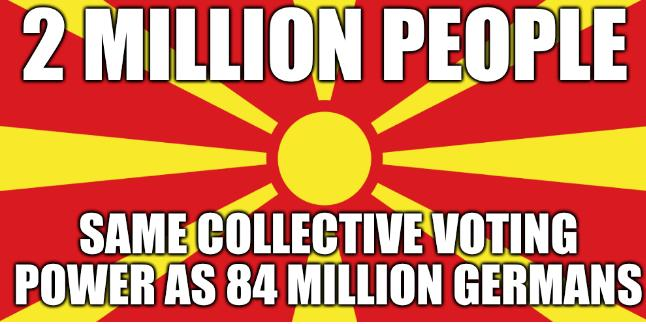2 million people; Same collective voting power as 84 million Germans