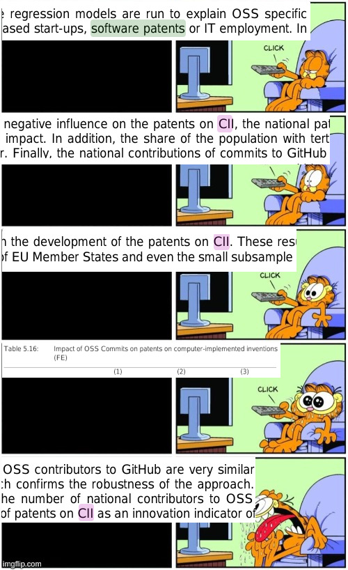 Garfield cat: 'Open Source' Study/Report From European Commission Promotes Software Patents