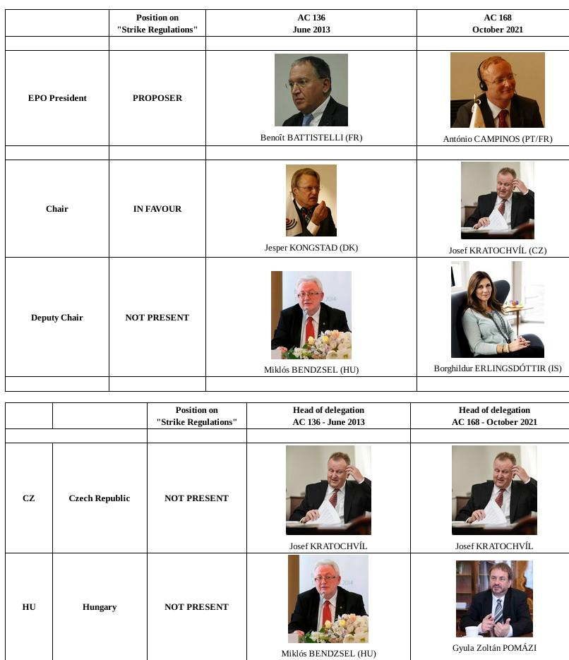 EPO voting datasheet